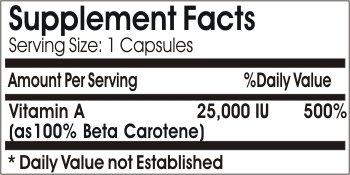 Beta Carotene 25,000 IU ~ 200 Capsules - No Additives ~ Naturetition Supplements