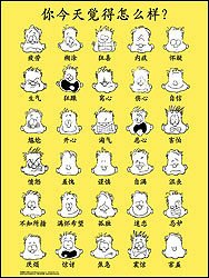 """How Are You Feeling Today"" Poster Print by Jim Borgman, 18 x 24 Inches Motivational Poster Art Print in Mandarin Chinese Language"