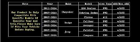 2007-12 Dodge Caliber// 2008-14 Avenger 2007-10 Sebring Sedan//Cirrus CRS NT512332 New Wheel Hub Bearing Assembly Rear Left Right 2007-2016 Jeep Patriot//Compass for 2011-14 Chrysler 200