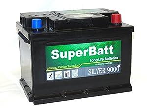 superbatt 075 car battery nissan almera 1 8 almoratino petrol 2000 bluebird petrol not. Black Bedroom Furniture Sets. Home Design Ideas
