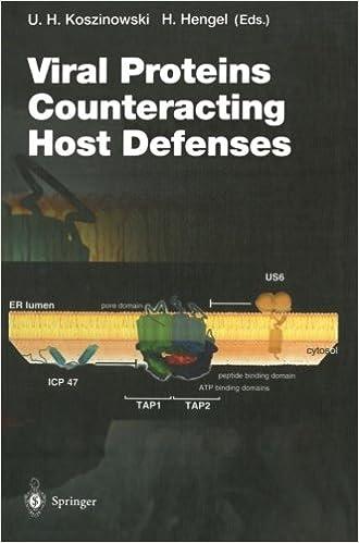 Online-Bücher zum Herunterladen Viral Proteins Counteracting Host Defenses (Current Topics in Microbiology and Immunology) 3642639747 PDF