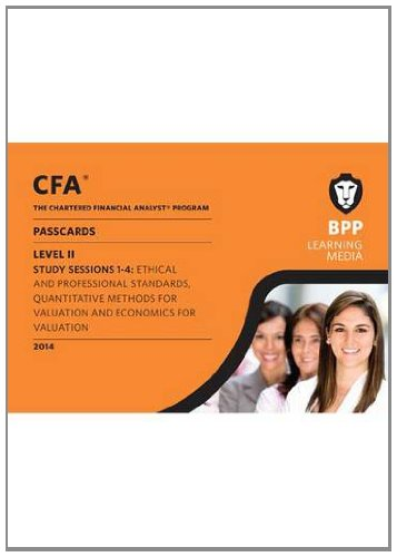 CFA Level 2: Passcards