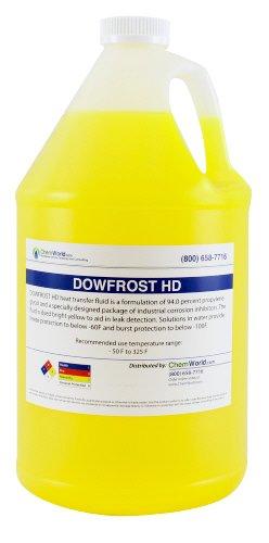 dowfrost-hd-tm-propylene-glycol-1-gallon