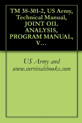 (TM 38-301-2, US Army, Technical Manual, JOINT OIL ANALYSIS, PROGRAM MANUAL, VOLUME II, SPECTROMETRIC AND PHYSICAL TEST LABORATORY OPERATING REQUIREMENTS AND PROCEDURES, 2008)