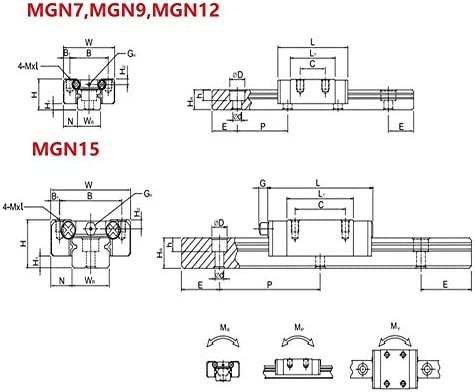 WJW-DAOGUI, 1set 1PCS Linearschiene Führungs Mini MGN7 9 12 15 Block-MR7 MR9 MR12 MR15 + 1PCS H oder C Carriage 3D-Drucker Teil (Color : MGN15C, Size : 200mm)