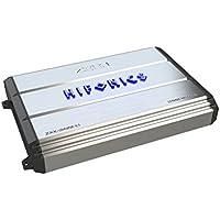 Hifonics ZXX-2400.1D Zeus Max Mono Amplifier
