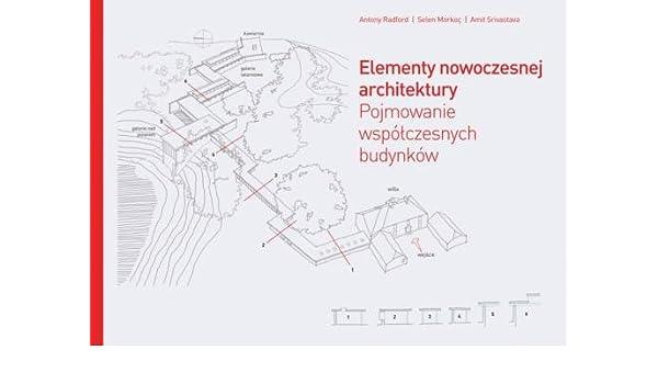 Elementy Nowoczesnej Architektury Pojmowanie Wspolczesnych Budynkow