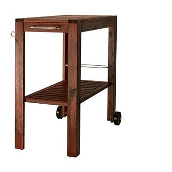 IKEA APPLARO - Jardín carro, marrón - 79x40 cm: Amazon.es ...