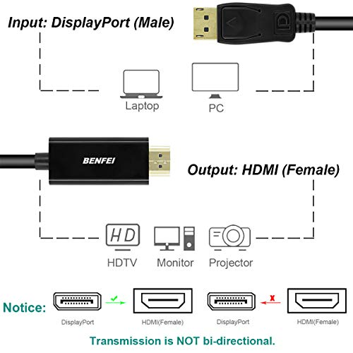 DisplayPort to HDMI 6 Feet Cable, Benfei DisplayPort to HDMI Male to Male Adapter Gold-Plated Cord for Lenovo, HP, ASUS, Dell and Other Brand