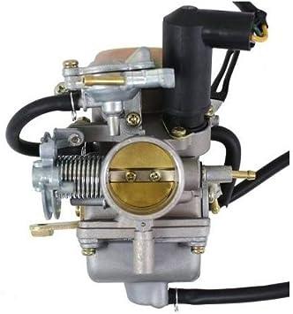 250CC Carburetor Carb For 250 Hammerhead GT GTS SS 250CC Dune Buggy Honda CH125 CH150 CH250 Elite Scooter 250cc Quad ATV Scooter 250 CA11
