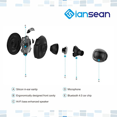 iansean bluetooth headphones muset wireless stereo earbuds headset earphone noise cancelling. Black Bedroom Furniture Sets. Home Design Ideas