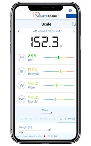 Beurer Fat Scale Recognition Digital Bathroom Wireless Weight App,