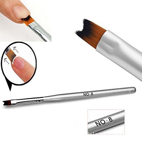 acrylic uv gel polish nail