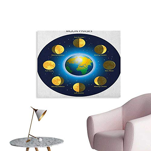 Anzhutwelve Educational Photographic Wallpaper Circular Frame Showing Basic Phases of Moon Calendar Cosmos Universe Cool Poster Blue Indigo Mustard W48 xL32