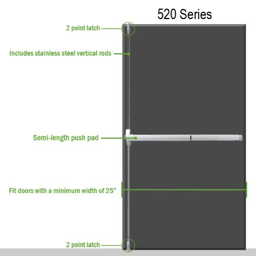 Sentry Safety 520 Series Panic Bar Dual Door Application- Painted