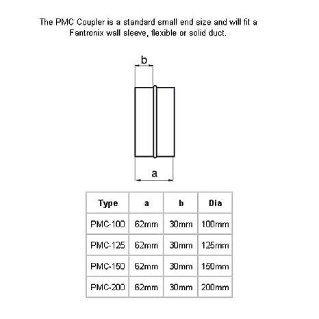 Blauberg UK 15,2/cm 150/mm Conduit rond Plastique et fixations pour extracteur dair Ventilation/ /150/mm /Duct Coupler/
