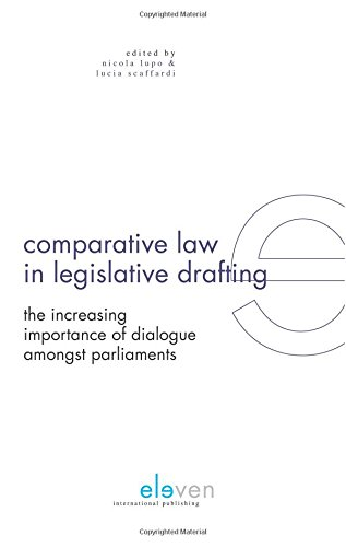 Comparative Law in Legislative Drafting: The Increasing Importance of Dialogue amongst Parliaments