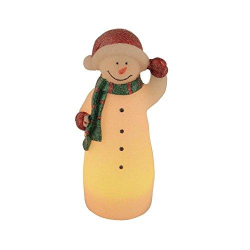 StealStreet Hol-Tilly Chilly Chums Wax Snowman Flameless (Snowman Wax)