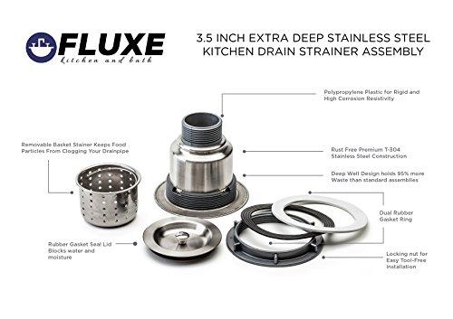 Fluxe 3 5 Inch Stainless Steel Deep Waste Basket Kitchen