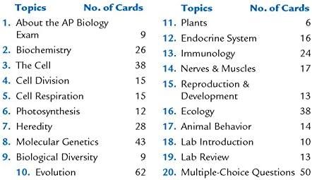Amazon fr - Barron's AP Biology Flash Cards - Deborah T