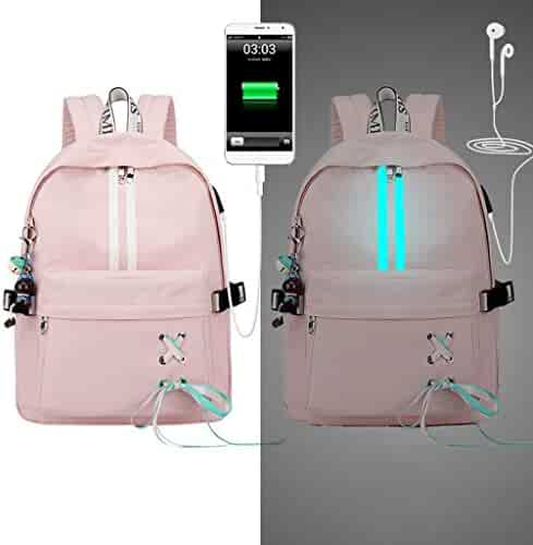 e7545d507b58 Shopping Pinks - Nylon - $25 to $50 - Backpacks - Luggage & Travel ...