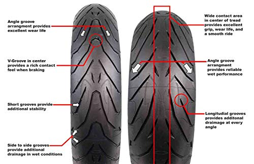 Buy tires for high mileage