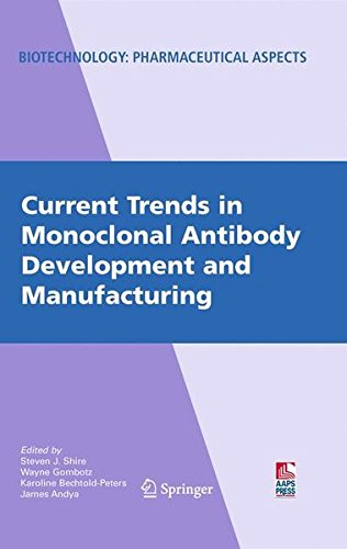 Current Trends In Monoclonal Antibody Development And Manufacturing  Biotechnology  Pharmaceutical Aspects