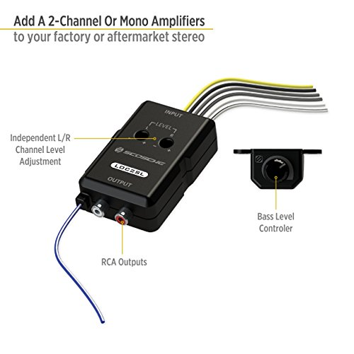 Buy 2 channel car amplifiers