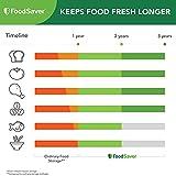 FoodSaver FSFSBF0526-P00 8-Inch Roll Two-pack, 20
