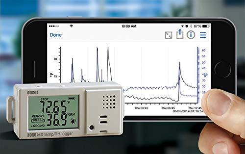 Bestselling Recorders & Data Acquisition