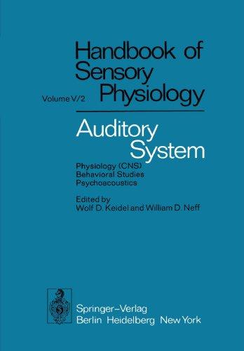 Auditory System: Physiology (CNS) · Behavioral Studies Psychoacoustics (Handbook of Sensory Physiology)