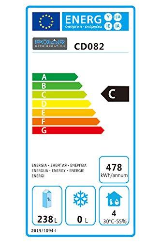 Polar - Refrigerador expositor 400L, CD087: Amazon.es: Industria ...