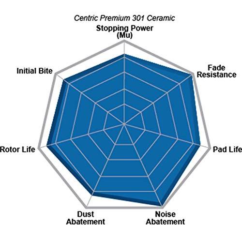 301.09700 Brake Pad Ceramic Centric