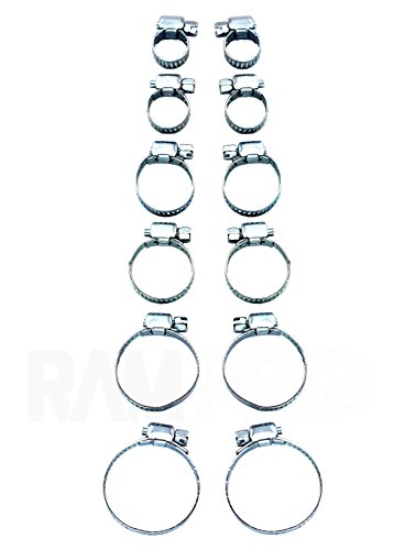 Bestselling Strap Clamps