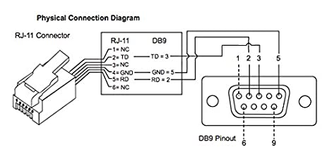 rj11 to db9 wiring diagram