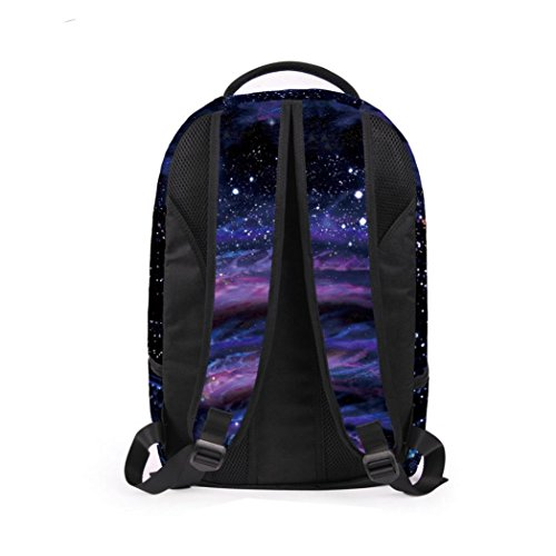 Multicolor F Light Blue Woman Bag Lanspo Backpack Polyester wPEaaqA