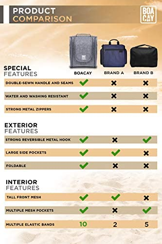 Premium Hanging Travel Toiletry Bag for Women and Men, Hygiene Bag, Bathroom and Shower Organizer Kit with Elastic Band Holders for Toiletries, Cosmetics, Makeup, Brushes