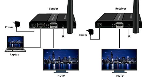 Diamond Multi- Channel 2X2 Wireless HDMI 5GHz Kit, Stream HD 1080P Video/Audio up to 150 ft from Any HDMI Source to HDTV/Monitor/Projector (VS300M) by Diamond Multimedia (Image #10)