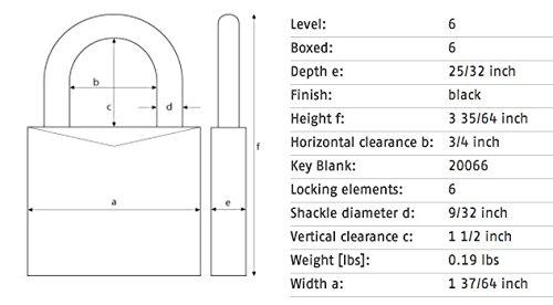 ABUS 74/40 KA Safety Lockout Non-Conductive Keyed Alike Padlock with 1-1/2-Inch Shackle, Black