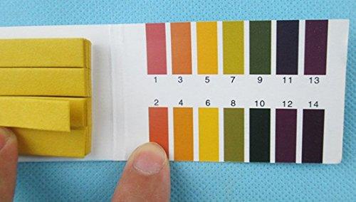 universal-indicator-ph-test-strips-paper-body-water-soil-food-80pcs