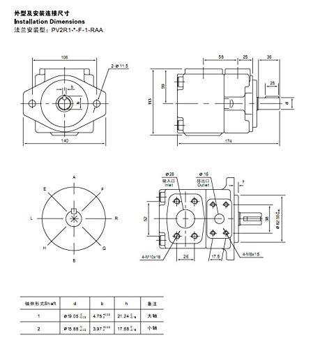 High-Speed Steel IVY Classic 46182 7-Piece Forstner Bit Set Wooden Case