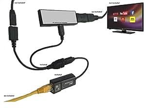 Amazon.com: Ethernet Adapter for Streaming Media Sticks
