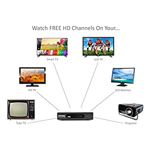 Digital Converter Box for TV + Flat Antenna + HDMI Cable for Recording & Viewing Full HD Digital Channels FREE (Instant & Scheduled Recording, 1080P, HDMI Output, 7Day Program Guide & LCD Screen)