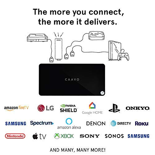 Caavo Universal Remote & Smart Home Hub / HDMI switch w Voice with LIFETIME  SERVICE PLAN (No Additional Fees) For Roku, Apple TV, Streaming Sticks,