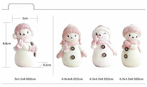 Review Mini Snowman with Winter