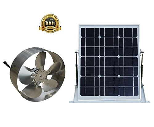 Price comparison product image Solar Power Attic Gable Roof Vent Brushless DC Motor 1720 CFM Ventilator Fan With 29 Watt Mono Solar Panel by ECO-WORTHY