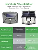 LITOM Solar Lights Outdoor, IP67 Waterproof Solar