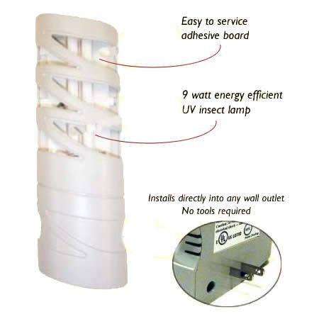 Web Trap - Fly Web Wall Outlet Fly Insect Trap + 10 Pack of FlyWeb Replacement Glue Cards