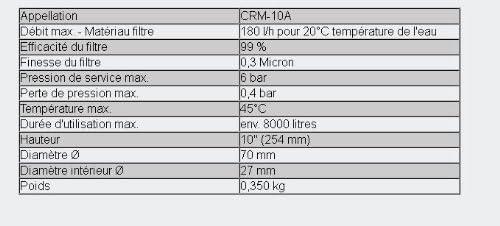 Naturewater 10 in 254 mm 0,5µ Céramique Cartouche crm-1a Filtre À Eau Filtre