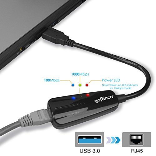 "USB to Ethernet, gofanco SuperSpeed USB 3.0 to Gigabit Ethernet RJ45 LAN Network Adapter 10/100/1000 Mbps transfer rate for Windows and Mac OS with 3 LED indicators and 8.4"" pigtail cable"